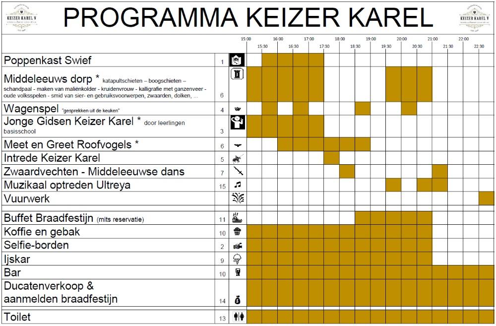 Gedetailleerd programma